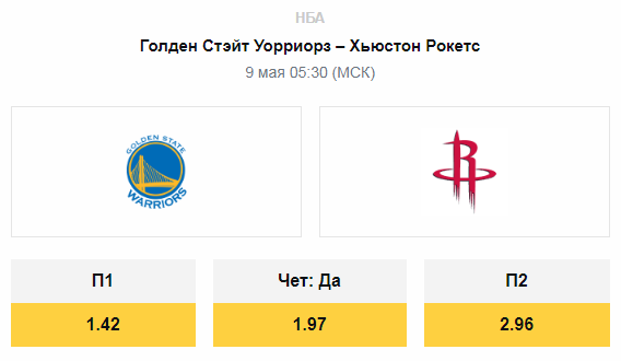 Прогноз на матч НБА (08 мая 2019): Голден Стэйт Уорриорз – Хьюстон Рокетс